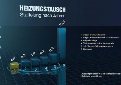 Infografik Heizungstausch