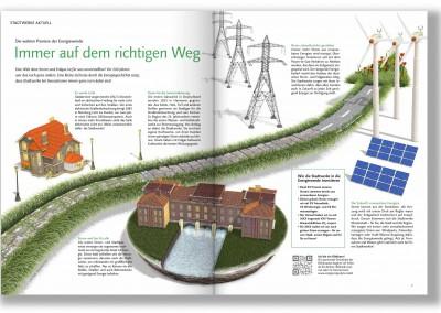 Pioniere der Energiewende
