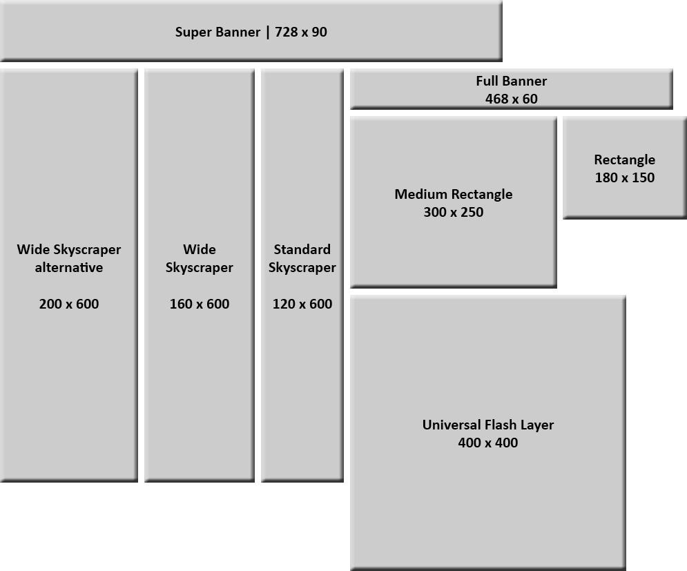 Bannergrössen (Breite x Höhe in Pixel)