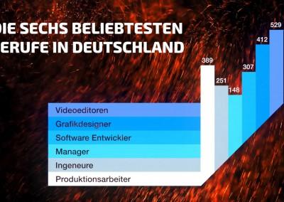Infografik Berufe