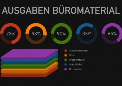Infografik Büromaterial